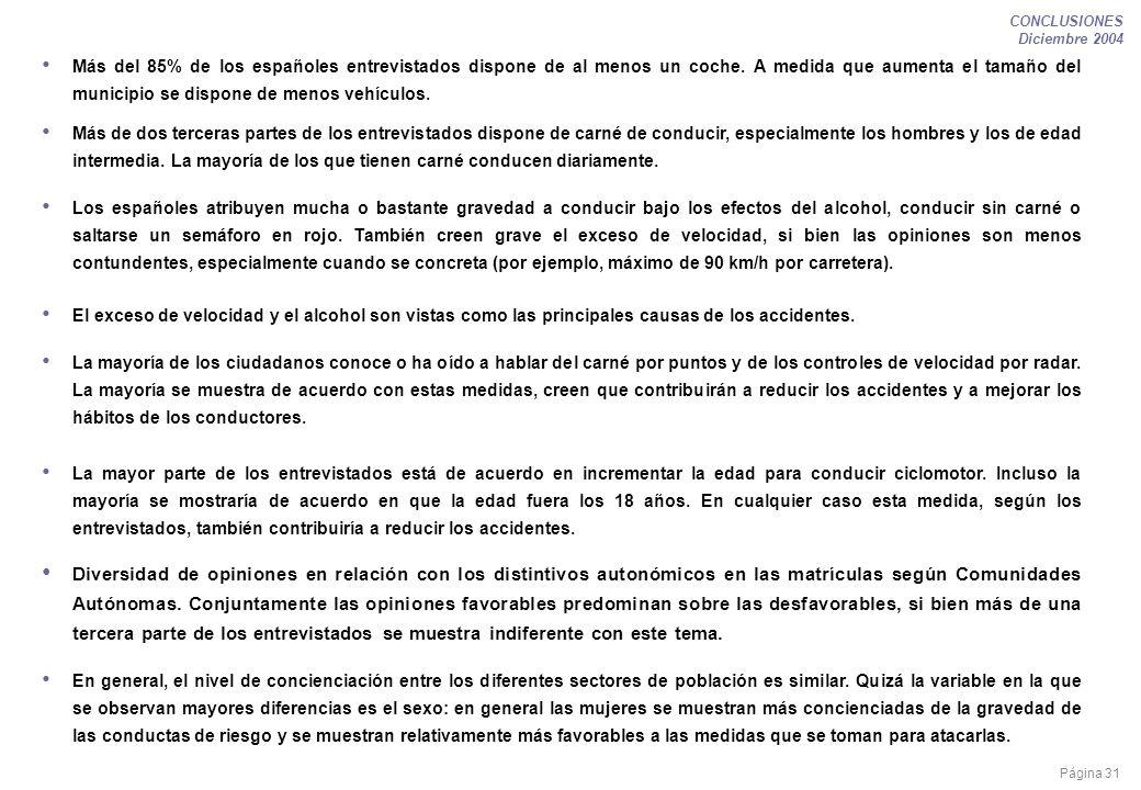 Página 31 CONCLUSIONES Diciembre 2004 Más del 85% de los españoles entrevistados dispone de al menos un coche. A medida que aumenta el tamaño del muni