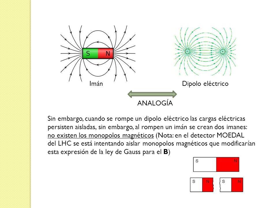 Imán Dipolo eléctrico ANALOGÍA Sin embargo, cuando se rompe un dipolo eléctrico las cargas eléctricas persisten aisladas, sin embargo, al rompen un im