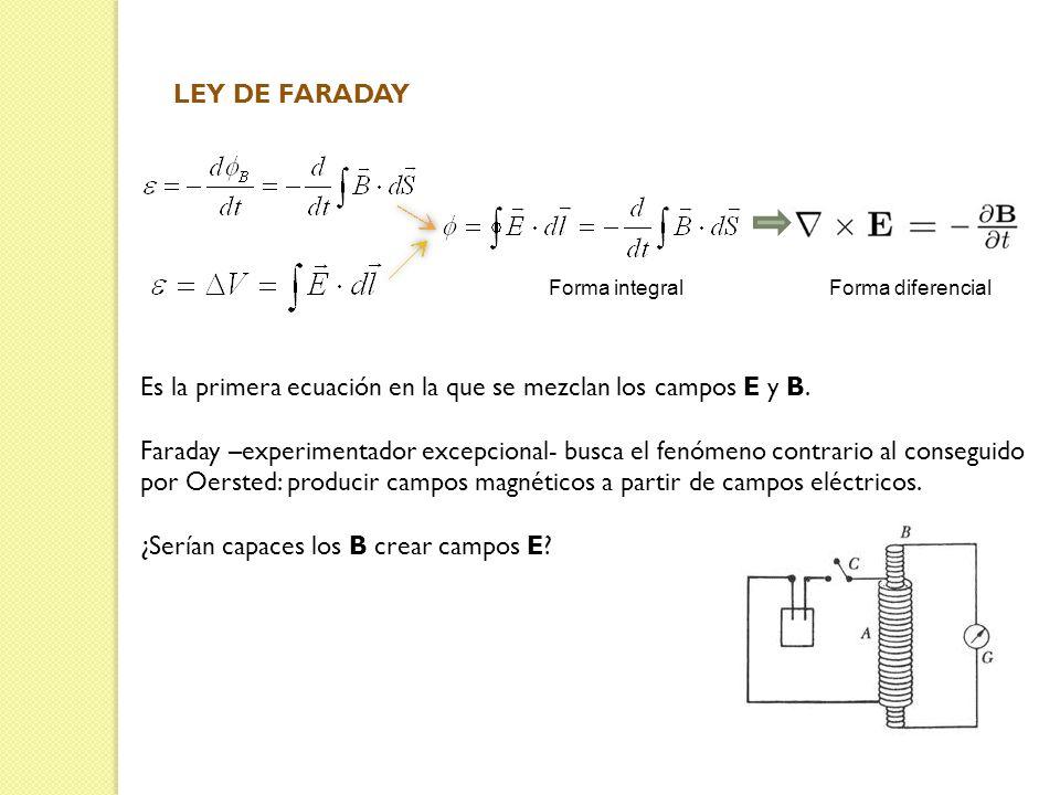 LEY DE FARADAY Forma integral Forma diferencial Es la primera ecuación en la que se mezclan los campos E y B. Faraday –experimentador excepcional- bus