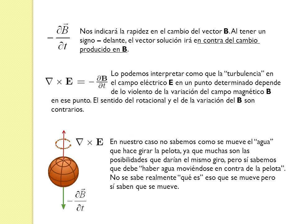 Nos indicará la rapidez en el cambio del vector B. Al tener un signo – delante, el vector solución irá en contra del cambio producido en B. Lo podemos
