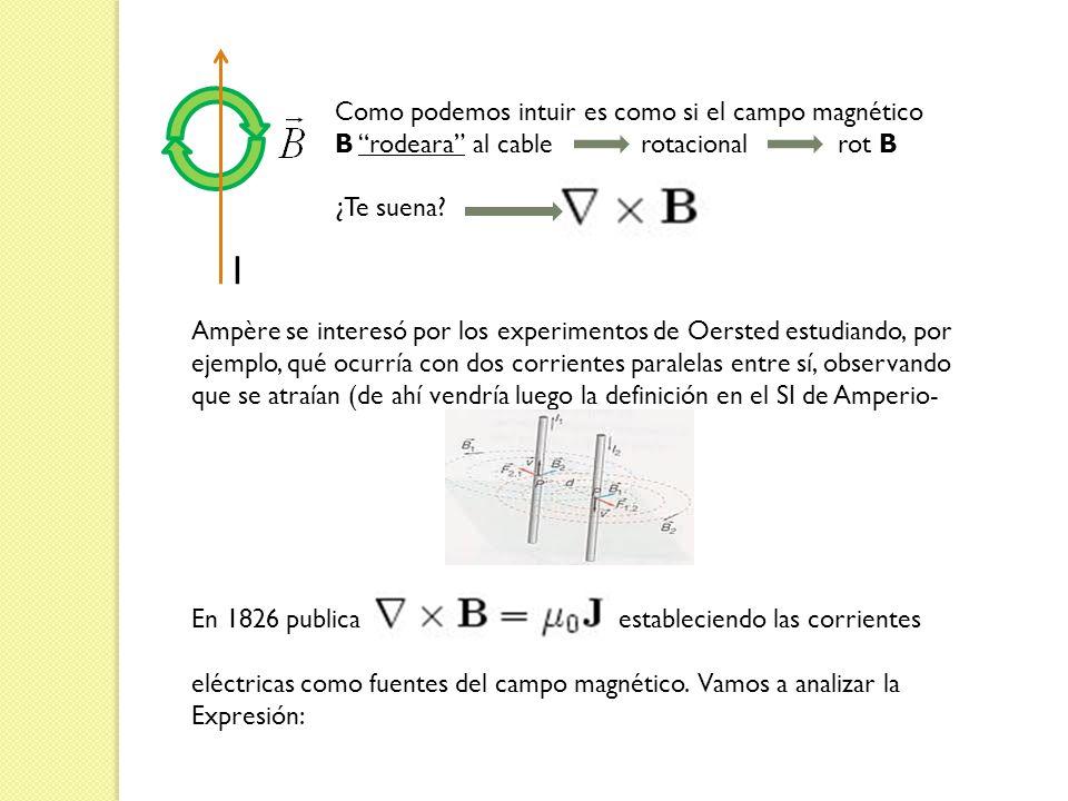 I Como podemos intuir es como si el campo magnético B rodeara al cable rotacional rot B ¿Te suena? Ampère se interesó por los experimentos de Oersted