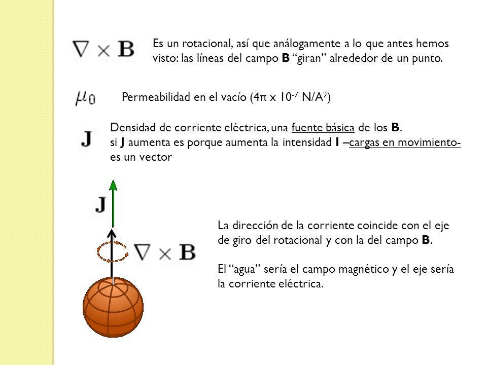 Es un rotacional, así que análogamente a lo que antes hemos visto: las líneas del campo B giran alrededor de un punto. Permeabilidad en el vacío (4 π