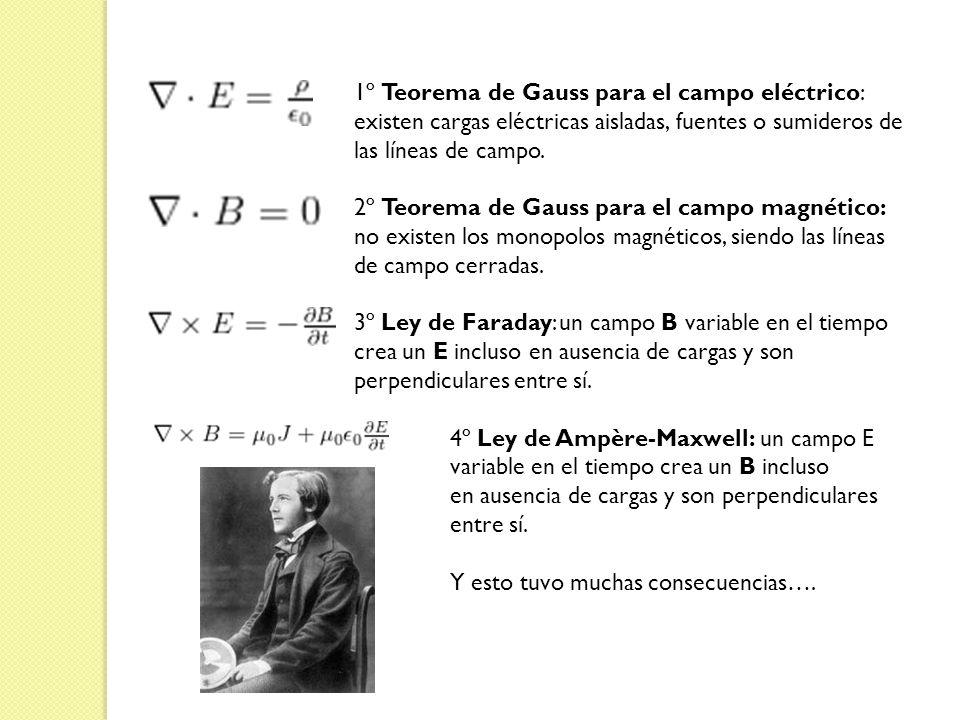 1º Teorema de Gauss para el campo eléctrico: existen cargas eléctricas aisladas, fuentes o sumideros de las líneas de campo. 2º Teorema de Gauss para