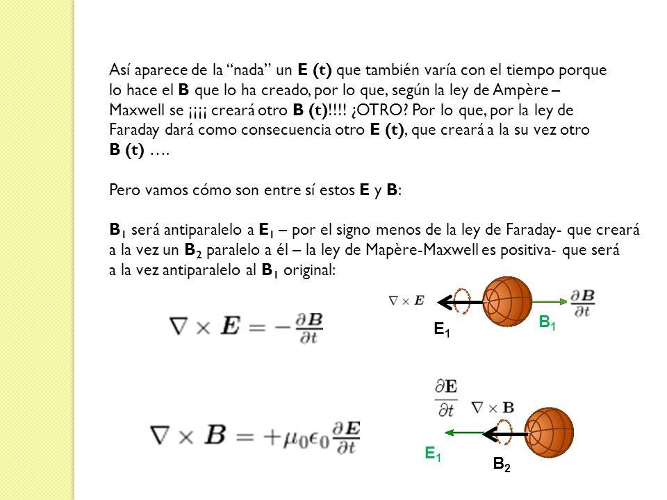Así aparece de la nada un E (t) que también varía con el tiempo porque lo hace el B que lo ha creado, por lo que, según la ley de Ampère – Maxwell se