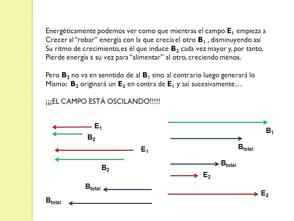 Energéticamente podemos ver como que mientras el campo E 1 empieza a Crecer al robar energía con la que crecía el otro B 1, disminuyendo así Su ritmo