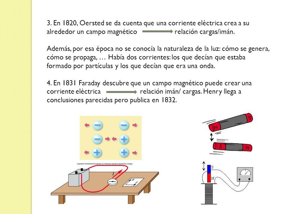 3. En 1820, Oersted se da cuenta que una corriente eléctrica crea a su alrededor un campo magnético relación cargas/imán. Además, por esa época no se