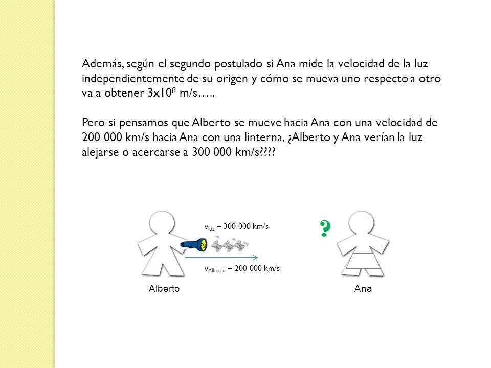 Además, según el segundo postulado si Ana mide la velocidad de la luz independientemente de su origen y cómo se mueva uno respecto a otro va a obtener