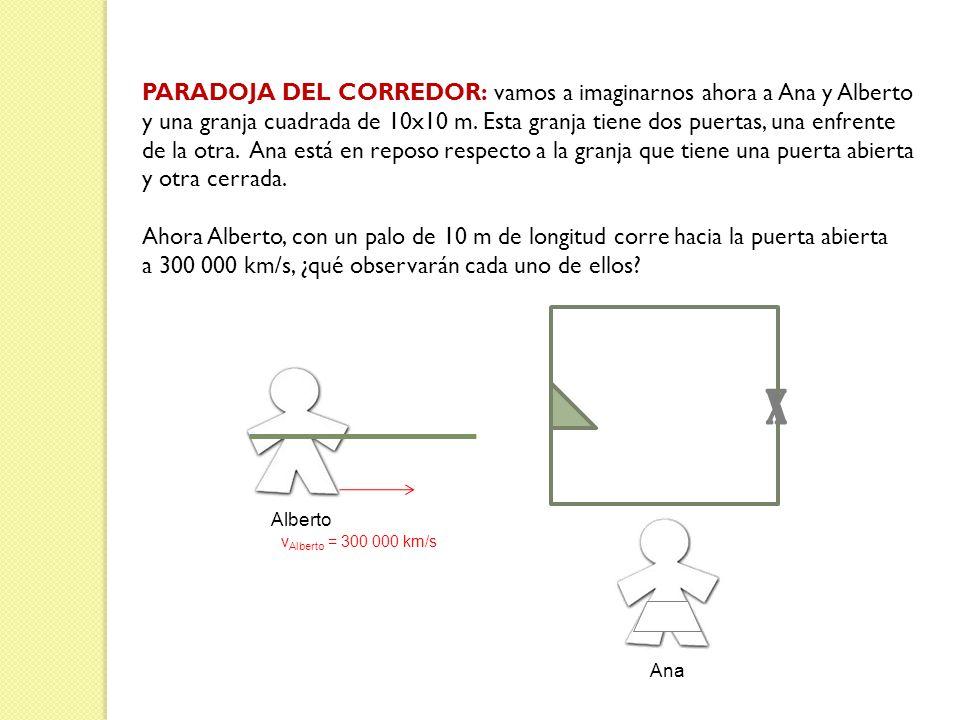 PARADOJA DEL CORREDOR: vamos a imaginarnos ahora a Ana y Alberto y una granja cuadrada de 10x10 m. Esta granja tiene dos puertas, una enfrente de la o