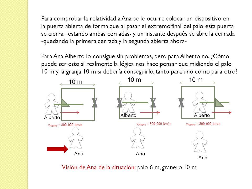 Para comprobar la relatividad a Ana se le ocurre colocar un dispositivo en la puerta abierta de forma que al pasar el extremo final del palo esta puer