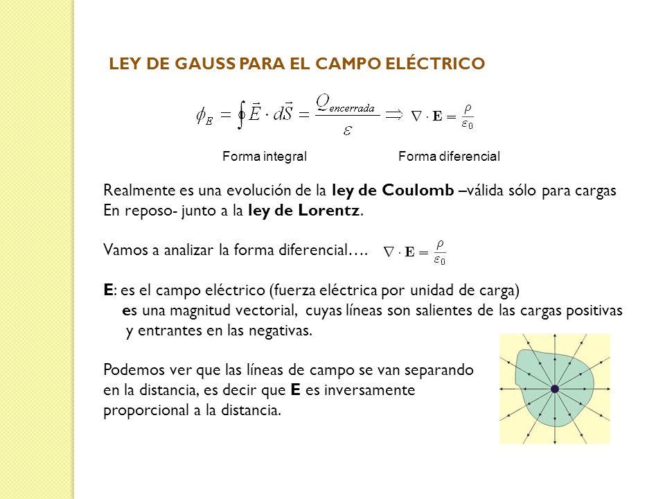 LEY DE GAUSS PARA EL CAMPO ELÉCTRICO Forma integral Forma diferencial Realmente es una evolución de la ley de Coulomb –válida sólo para cargas En repo
