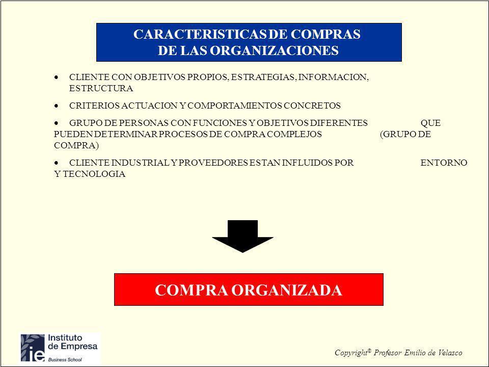 COMPRA ORGANIZADA CLIENTE CON OBJETIVOS PROPIOS, ESTRATEGIAS, INFORMACION, ESTRUCTURA CRITERIOS ACTUACION Y COMPORTAMIENTOS CONCRETOS GRUPO DE PERSONA
