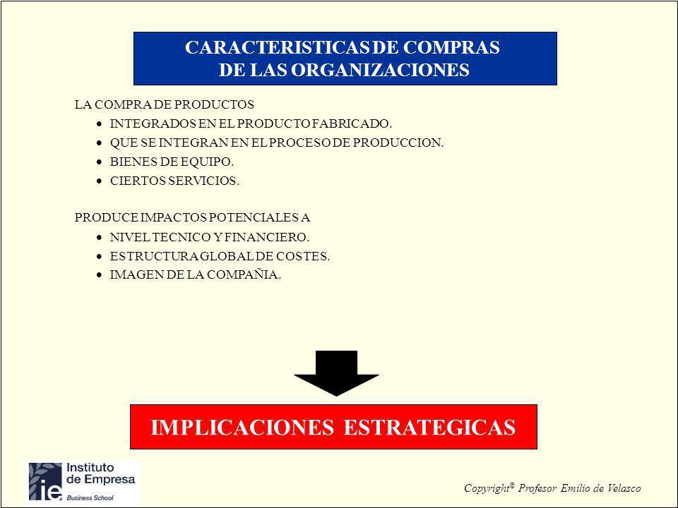 Copyright © Profesor Emilio de Velasco IMPLICACIONES ESTRATEGICAS LA COMPRA DE PRODUCTOS INTEGRADOS EN EL PRODUCTO FABRICADO. QUE SE INTEGRAN EN EL PR