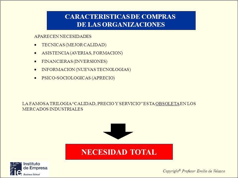 Copyright © Profesor Emilio de Velasco NECESIDAD TOTAL APARECEN NECESIDADES TECNICAS (MEJOR CALIDAD) ASISTENCIA (AVERIAS, FORMACION) FINANCIERAS (INVE