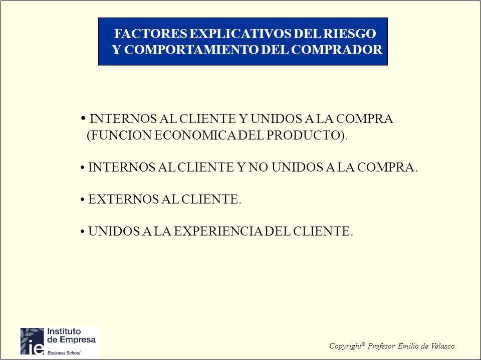 Copyright © Profesor Emilio de Velasco INTERNOS AL CLIENTE Y UNIDOS A LA COMPRA (FUNCION ECONOMICA DEL PRODUCTO). INTERNOS AL CLIENTE Y NO UNIDOS A LA