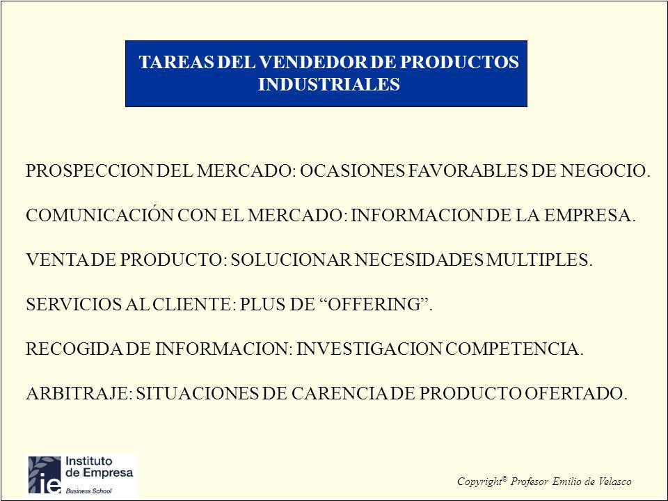 Copyright © Profesor Emilio de Velasco TAREAS DEL VENDEDOR DE PRODUCTOS INDUSTRIALES PROSPECCION DEL MERCADO: OCASIONES FAVORABLES DE NEGOCIO. COMUNIC