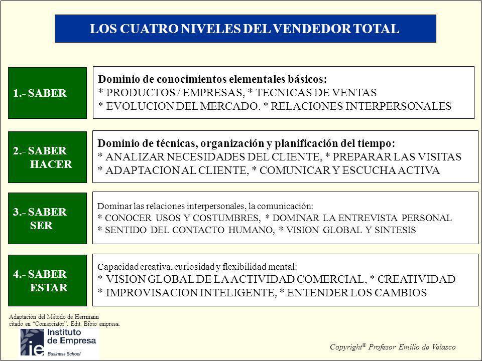 Copyright © Profesor Emilio de Velasco LOS CUATRO NIVELES DEL VENDEDOR TOTAL 1.- SABER Dominio de conocimientos elementales básicos: * PRODUCTOS / EMP