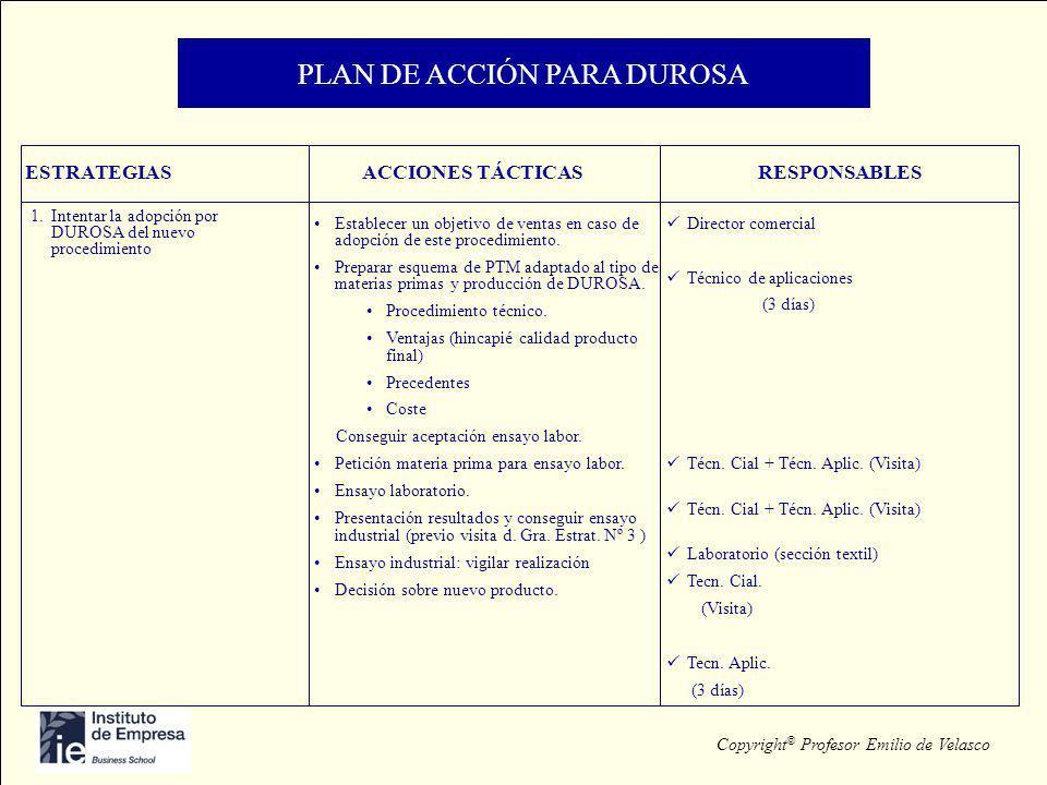 Copyright © Profesor Emilio de Velasco PLAN DE ACCIÓN PARA DUROSA ESTRATEGIASACCIONES TÁCTICASRESPONSABLES 1.Intentar la adopción por DUROSA del nuevo