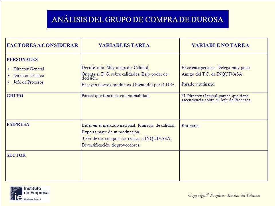 Copyright © Profesor Emilio de Velasco ANÁLISIS DEL GRUPO DE COMPRA DE DUROSA FACTORES A CONSIDERARVARIABLES TAREAVARIABLE NO TAREA PERSONALES Directo