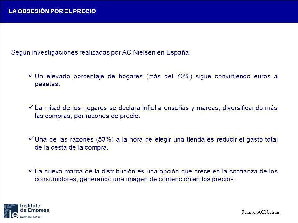 LA OBSESIÓN POR EL PRECIO Según investigaciones realizadas por AC Nielsen en España: Un elevado porcentaje de hogares (más del 70%) sigue convirtiendo