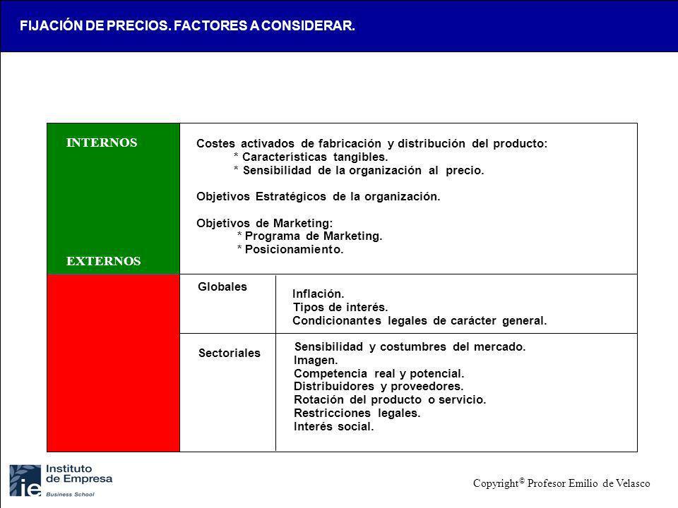 INTERNOS EXTERNOS Costes activados de fabricación y distribución del producto: * Características tangibles. * Sensibilidad de la organización al preci