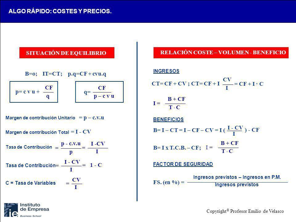 SITUACIÓN DE EQUILIBRIO RELACIÓN COSTE – VOLUMEN - BENEFICIO B=o; IT=CT; p.q=CF + cvu.q CF q p= c v u + CF p – c v u q= Margen de contribución Unitari