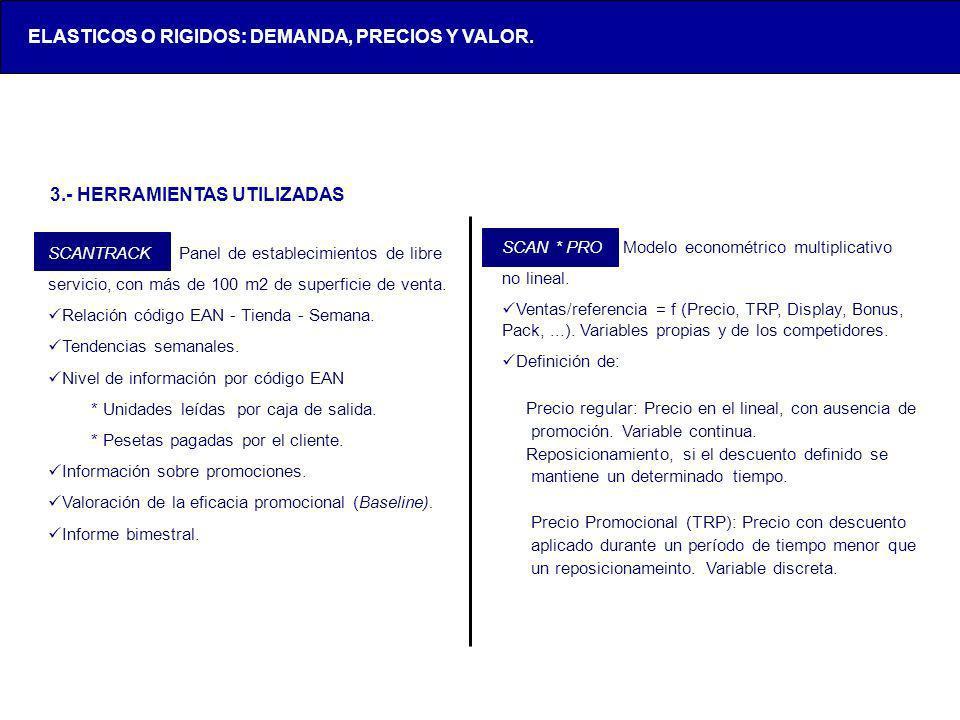 LOX-AAA123-20050428- 3.- HERRAMIENTAS UTILIZADAS SCANTRACK Panel de establecimientos de libre servicio, con más de 100 m2 de superficie de venta. Rela