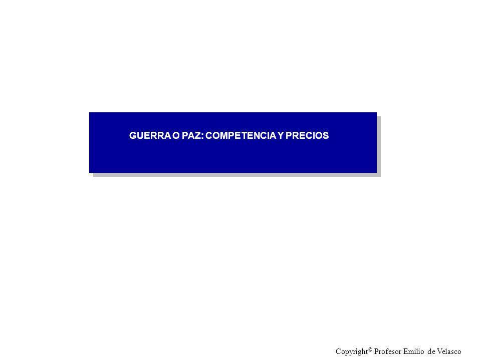 LOX-AAA123-20050428- GUERRA O PAZ: COMPETENCIA Y PRECIOS Copyright © Profesor Emilio de Velasco