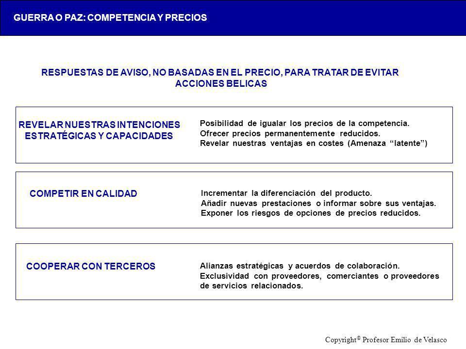 LOX-AAA123-20050428- RESPUESTAS DE AVISO, NO BASADAS EN EL PRECIO, PARA TRATAR DE EVITAR ACCIONES BELICAS REVELAR NUESTRAS INTENCIONES ESTRATÉGICAS Y