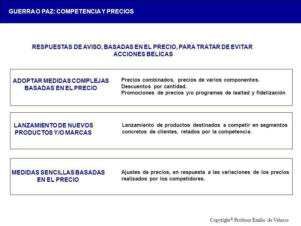 LOX-AAA123-20050428- RESPUESTAS DE AVISO, BASADAS EN EL PRECIO, PARA TRATAR DE EVITAR ACCIONES BELICAS ADOPTAR MEDIDAS COMPLEJAS BASADAS EN EL PRECIO