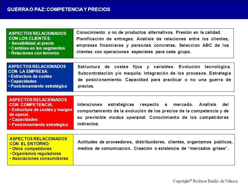 LOX-AAA123-20050428- Conocimiento o no de productos alternativos. Presión en la calidad. Planificación de entregas. Análisis de relaciones entre los c