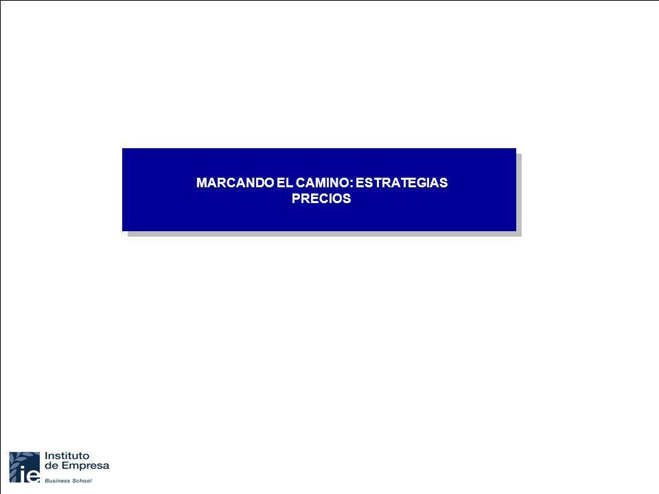 MARCANDO EL CAMINO: ESTRATEGIAS PRECIOS