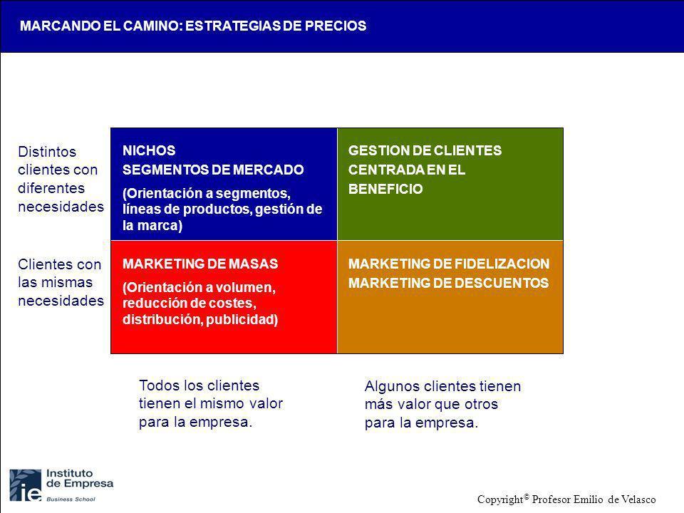 MARCANDO EL CAMINO: ESTRATEGIAS DE PRECIOS NICHOS SEGMENTOS DE MERCADO (Orientación a segmentos, líneas de productos, gestión de la marca) GESTION DE