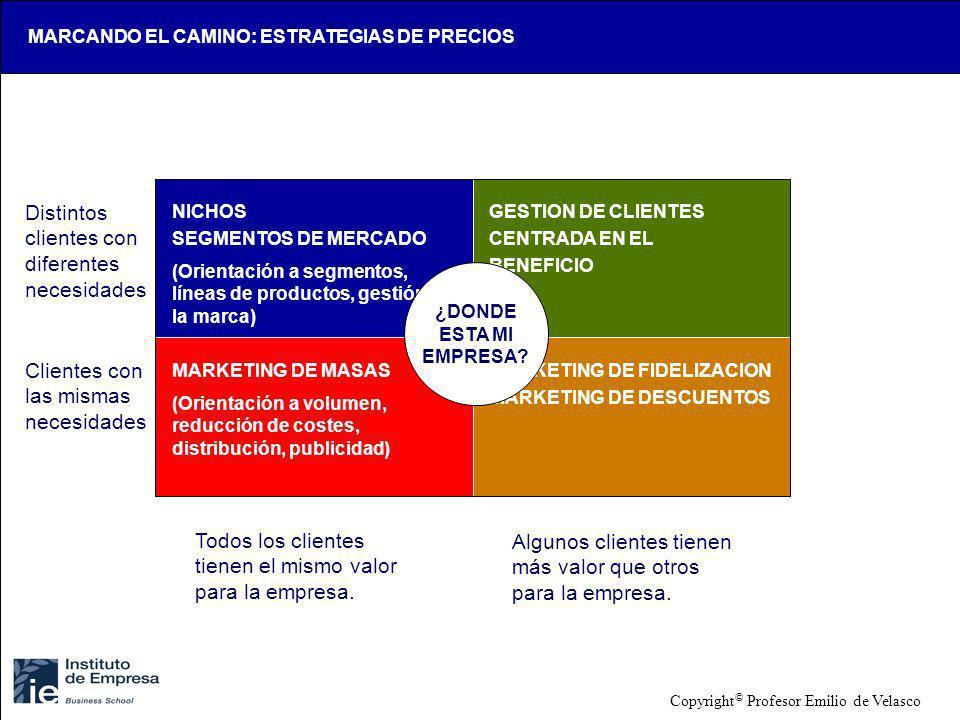NICHOS SEGMENTOS DE MERCADO (Orientación a segmentos, líneas de productos, gestión de la marca) GESTION DE CLIENTES CENTRADA EN EL BENEFICIO MARKETING