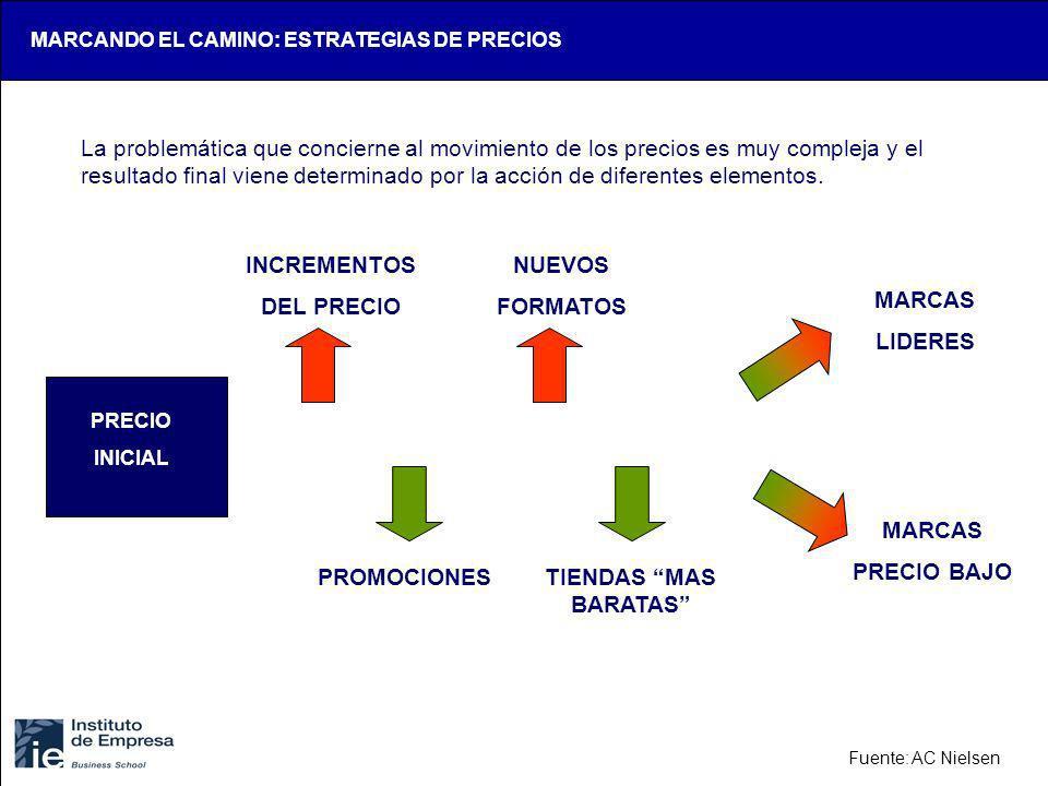 La problemática que concierne al movimiento de los precios es muy compleja y el resultado final viene determinado por la acción de diferentes elemento