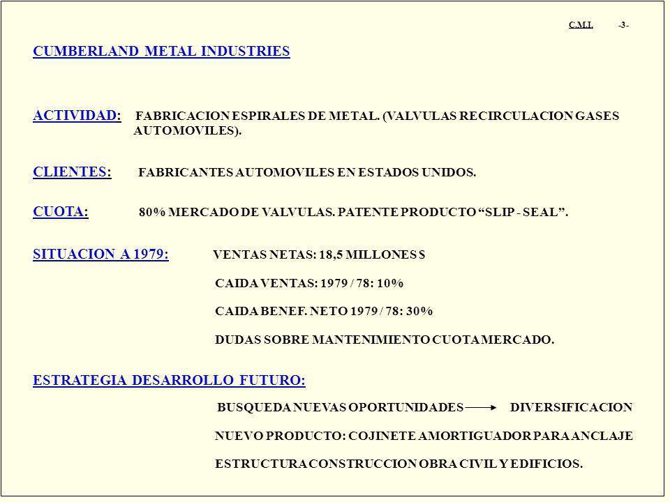 CUMBERLAND METAL INDUSTRIES ACTIVIDAD: FABRICACION ESPIRALES DE METAL. (VALVULAS RECIRCULACION GASES AUTOMOVILES). CLIENTES: FABRICANTES AUTOMOVILES E