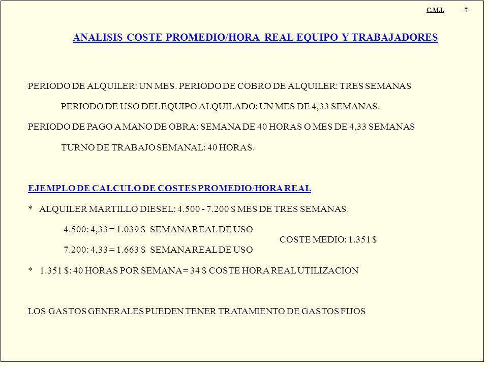 ANALISIS COSTE PROMEDIO/HORA REAL EQUIPO Y TRABAJADORES C.M.I. -7- PERIODO DE ALQUILER: UN MES. PERIODO DE COBRO DE ALQUILER: TRES SEMANAS PERIODO DE