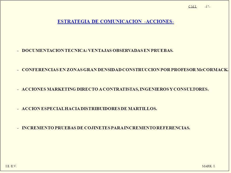 C.M.I. -17- ESTRATEGIA DE COMUNICACION -ACCIONES- - DOCUMENTACION TECNICA: VENTAJAS OBSERVADAS EN PRUEBAS. - CONFERENCIAS EN ZONAS GRAN DENSIDAD CONST