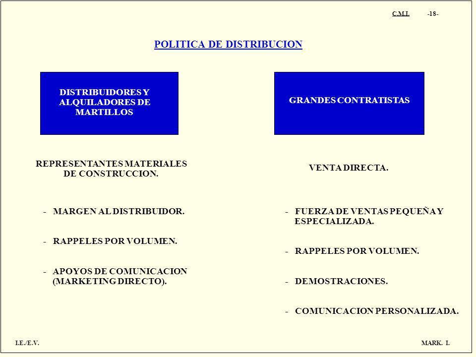 C.M.I. -18- POLITICA DE DISTRIBUCION DISTRIBUIDORES Y ALQUILADORES DE MARTILLOS GRANDES CONTRATISTAS REPRESENTANTES MATERIALES DE CONSTRUCCION. VENTA