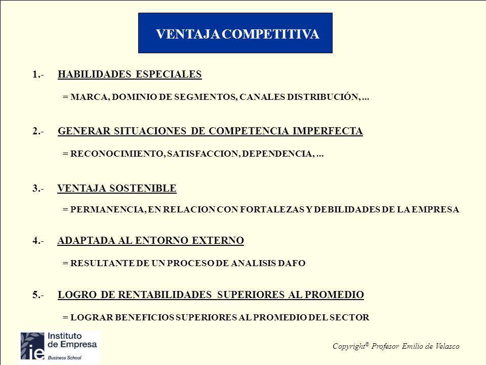 Copyright © Profesor Emilio de Velasco VENTAJA COMPETITIVA 1.- HABILIDADES ESPECIALES = MARCA, DOMINIO DE SEGMENTOS, CANALES DISTRIBUCIÓN,... 2.- GENE