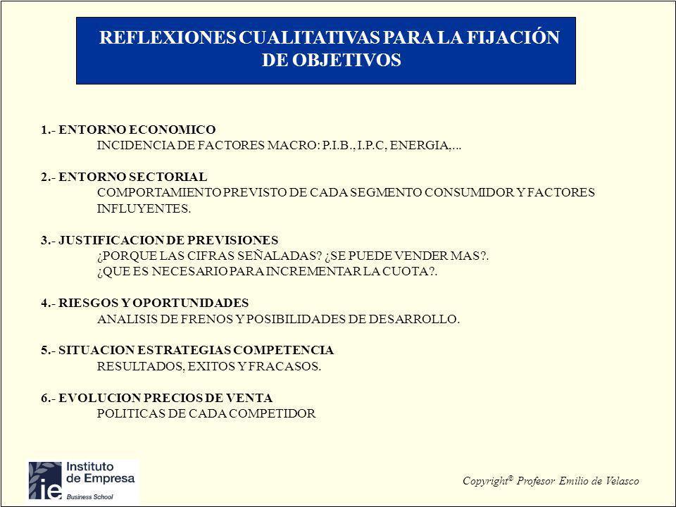 Copyright © Profesor Emilio de Velasco REFLEXIONES CUALITATIVAS PARA LA FIJACIÓN DE OBJETIVOS 1.- ENTORNO ECONOMICO INCIDENCIA DE FACTORES MACRO: P.I.