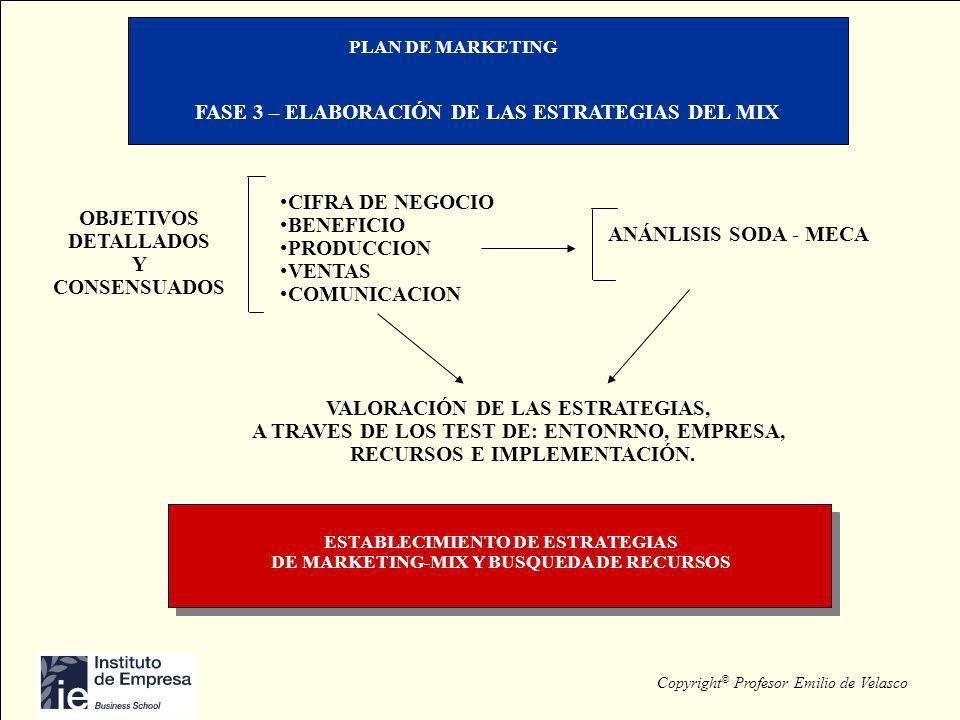 Copyright © Profesor Emilio de Velasco PLAN DE MARKETING FASE 3 – ELABORACIÓN DE LAS ESTRATEGIAS DEL MIX OBJETIVOS DETALLADOS Y CONSENSUADOS CIFRA DE