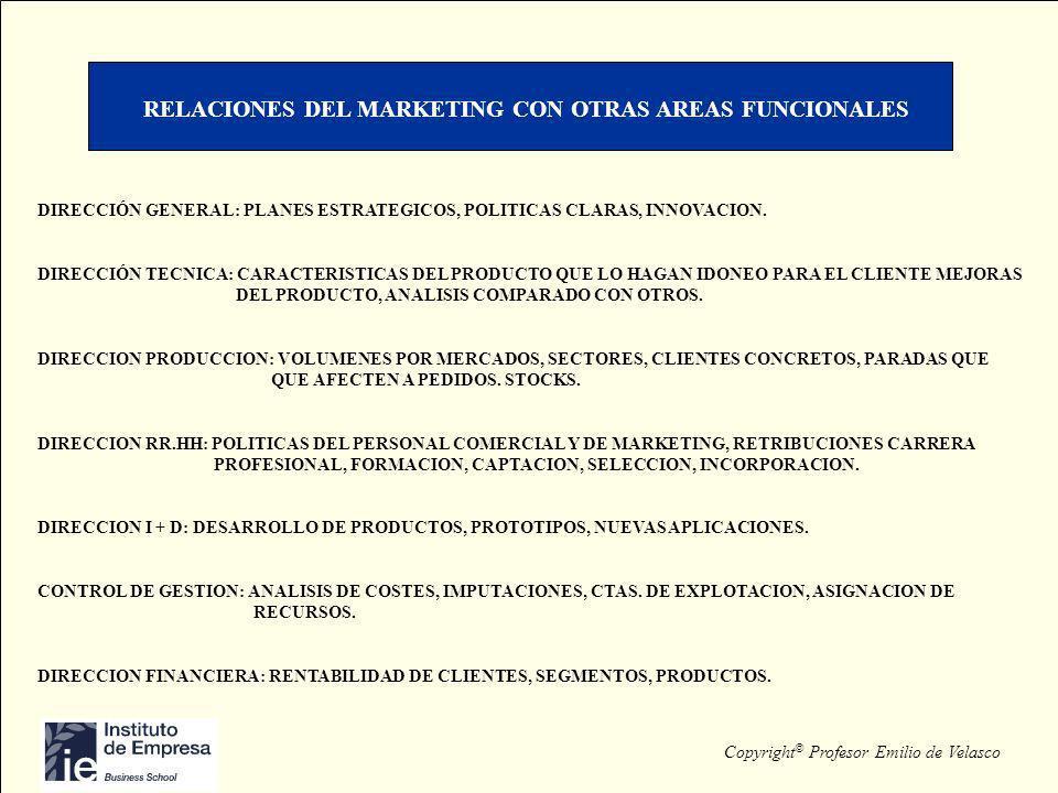Copyright © Profesor Emilio de Velasco RELACIONES DEL MARKETING CON OTRAS AREAS FUNCIONALES DIRECCIÓN GENERAL: PLANES ESTRATEGICOS, POLITICAS CLARAS,