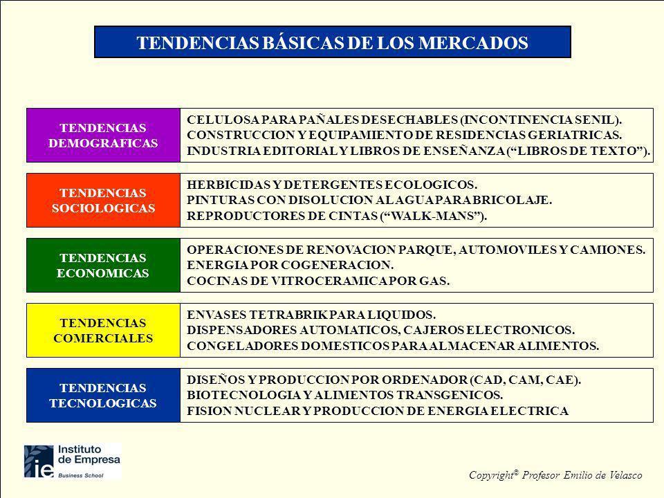 TENDENCIAS DEMOGRAFICAS CELULOSA PARA PAÑALES DESECHABLES (INCONTINENCIA SENIL). CONSTRUCCION Y EQUIPAMIENTO DE RESIDENCIAS GERIATRICAS. INDUSTRIA EDI