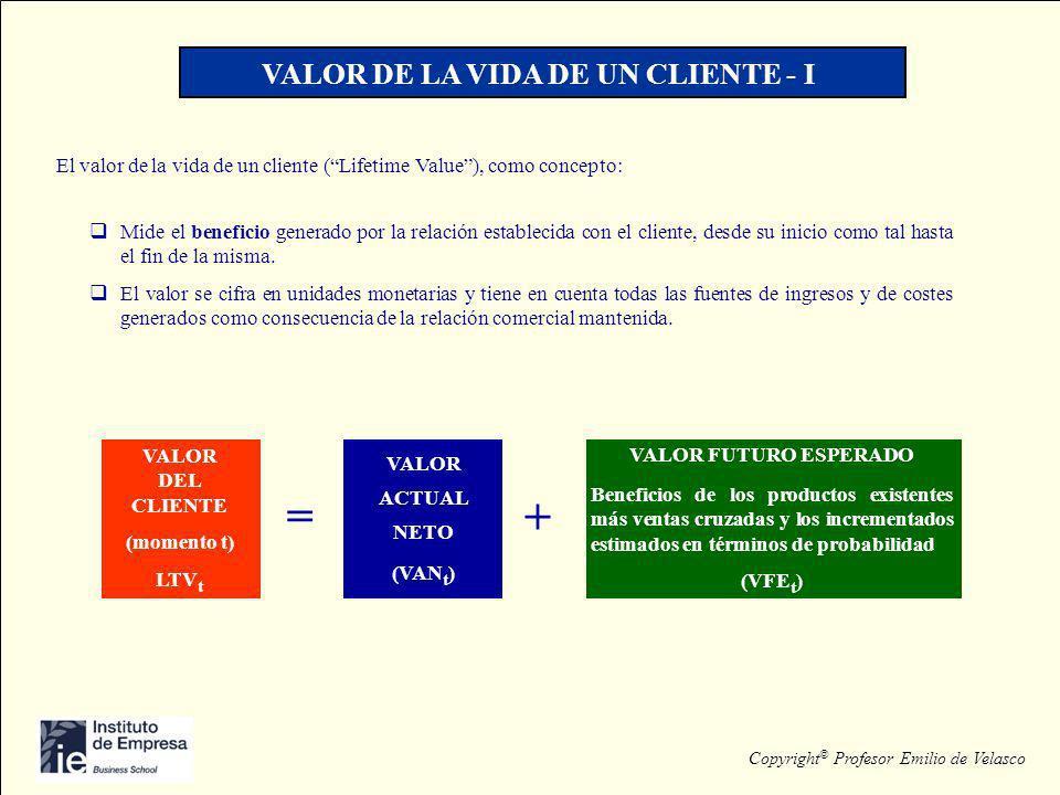 El valor de la vida de un cliente (Lifetime Value), como concepto: Mide el beneficio generado por la relación establecida con el cliente, desde su ini