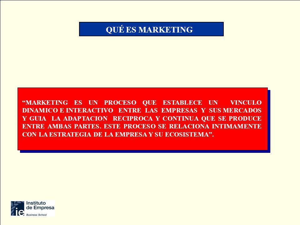 Copyright © Profesor Emilio de Velasco FASE II: CRECIMIENTO PRODUCTO: GRANDES SERIES.