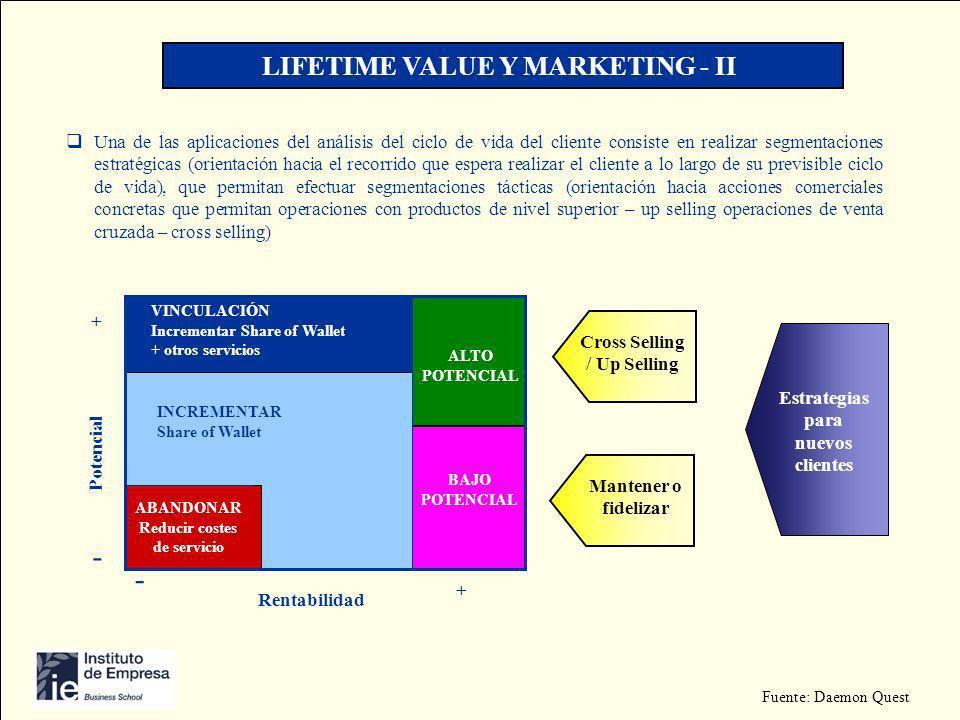 LIFETIME VALUE Y MARKETING - II Fuente: Daemon Quest Una de las aplicaciones del análisis del ciclo de vida del cliente consiste en realizar segmentac