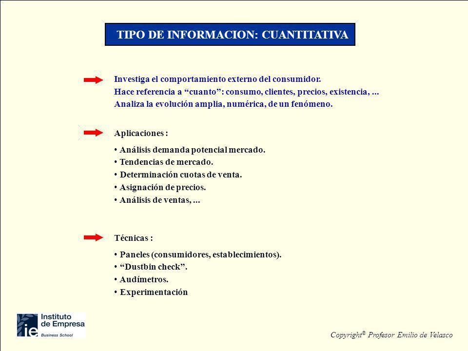 TIPO DE INFORMACION: CUANTITATIVA Investiga el comportamiento externo del consumidor. Hace referencia a cuanto: consumo, clientes, precios, existencia