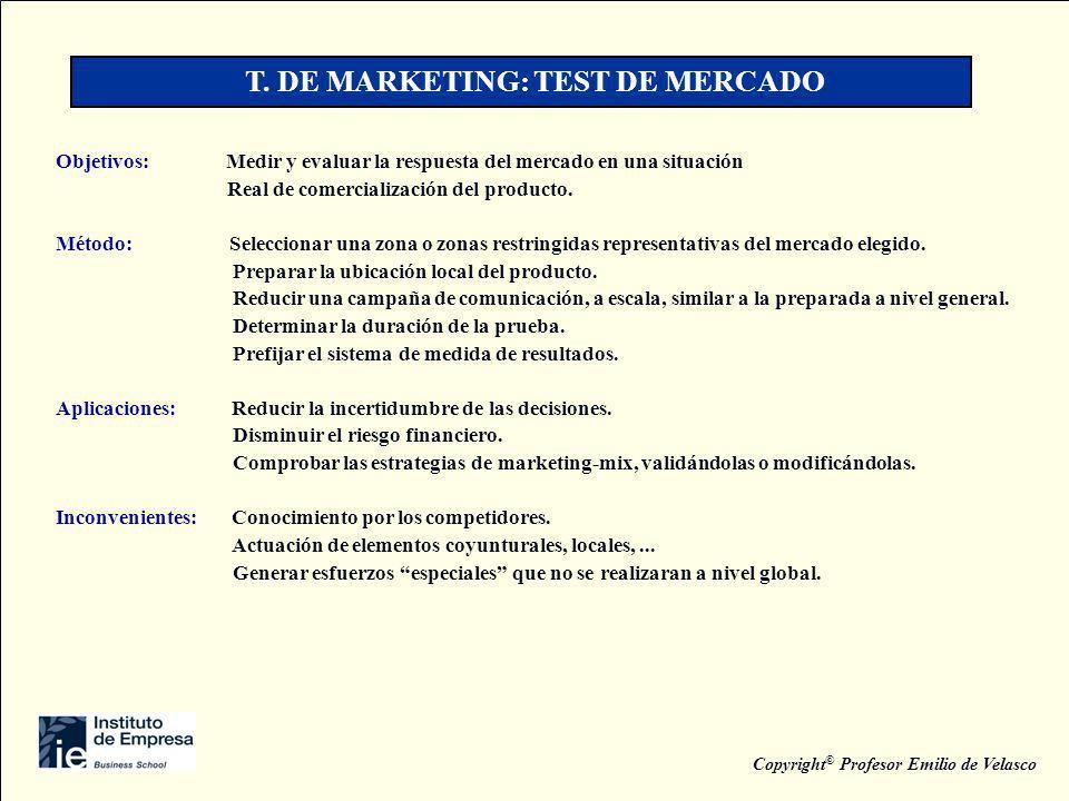 T. DE MARKETING: TEST DE MERCADO Objetivos: Medir y evaluar la respuesta del mercado en una situación Real de comercialización del producto. Método: S