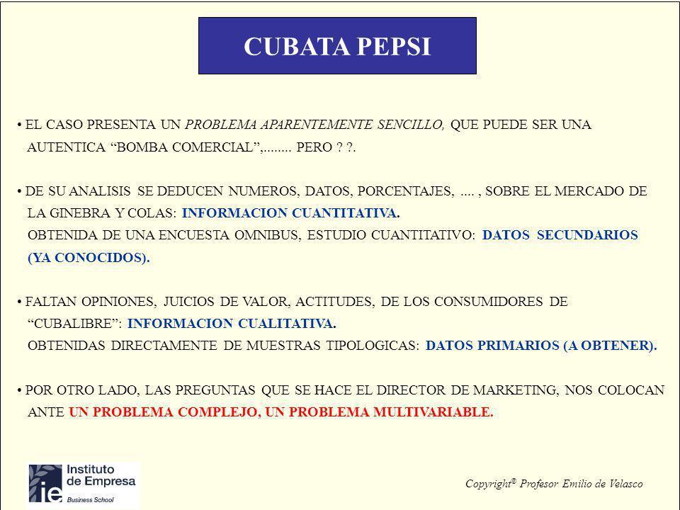 Copyright © Profesor Emilio de Velasco CUBATA PEPSI EL CASO PRESENTA UN PROBLEMA APARENTEMENTE SENCILLO, QUE PUEDE SER UNA AUTENTICA BOMBA COMERCIAL,.