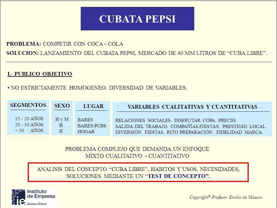 Copyright © Profesor Emilio de Velasco CUBATA PEPSI PROBLEMA: COMPETIR CON COCA - COLA SOLUCION: LANZAMIENTO DEL CUBATA PEPSI, MERCADO DE 40 MM LITROS